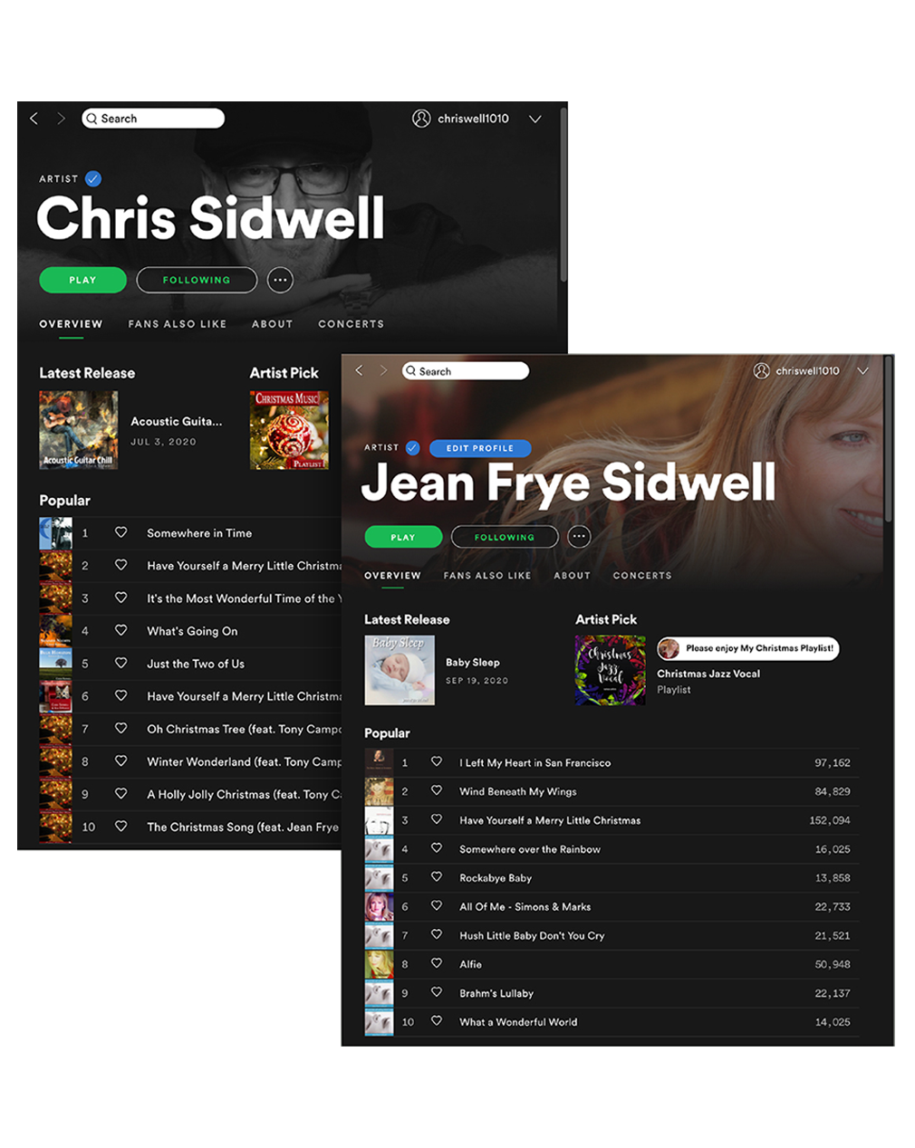 Jean and Chris Songs Available In Spotify Music